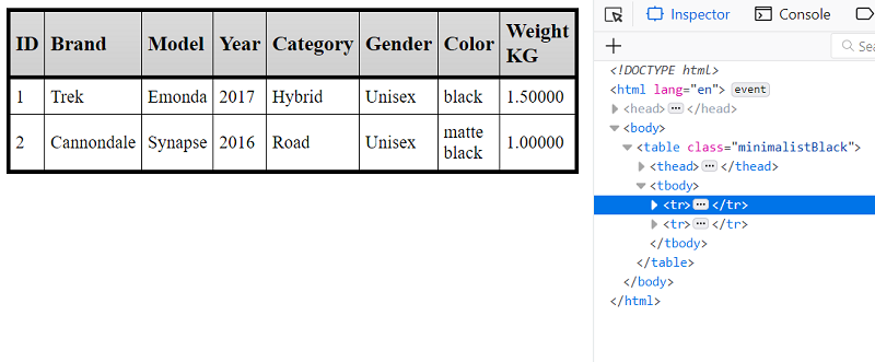 php foreach loop in html table
